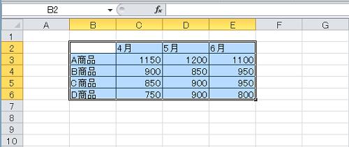 エクセル_行列入れ替え_1