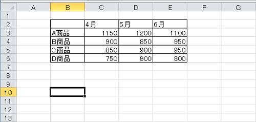 エクセル_行列入れ替え_3