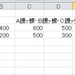エクセル_文字化け_1