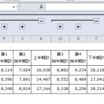 Excel_グループ化_4