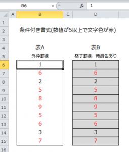 Excel_条件付き書式_コピー_6
