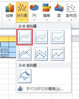エクセル_折れ線グラフ_3