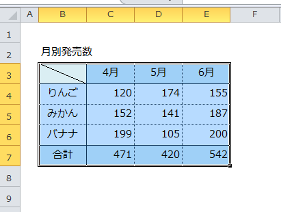 Excel_グラフ_1