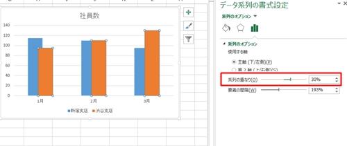 エクセル_グラフ_重ねる_3