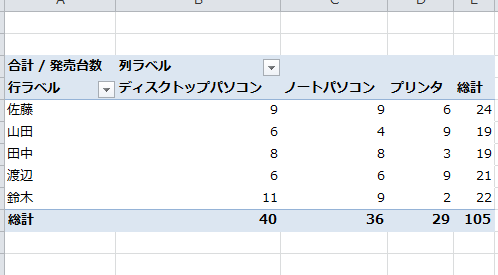 Excel_ピボットテーブル_6