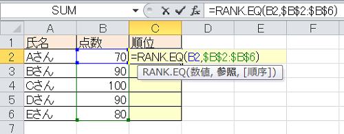 エクセル_順位_3