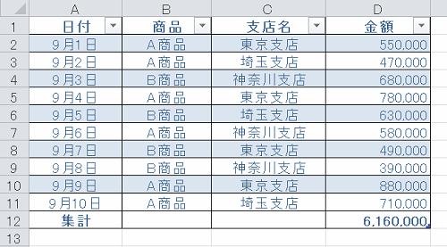 エクセル_データベース_6