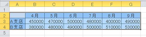 エクセル_グラフ_作り方_2