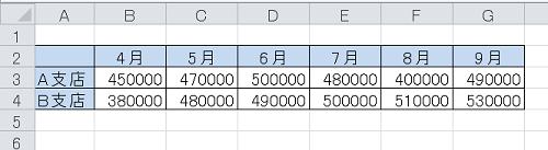 エクセル_グラフ_作り方_1