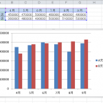エクセル_グラフ_作り方_4