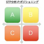 STP分析_ポジショニング