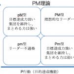 PM理論を活用したリーダーシップの磨き方5つのポイント