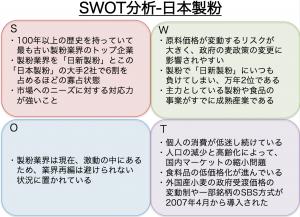 SWOT分析_日本製粉