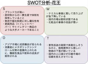 SWOT分析_花王