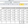【Excel講座】時間計算を使って勤務表を作る5つのポイント