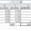 【エクセルの基本】時間を足し算する方法
